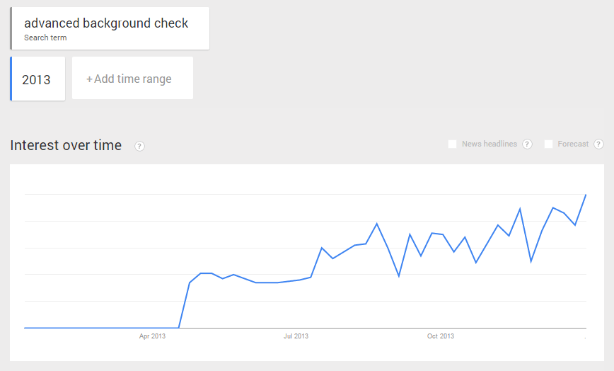 advanced-background-check-popularity